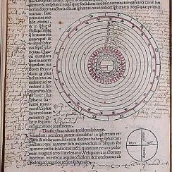 John of Sacrobosco's De Sphera